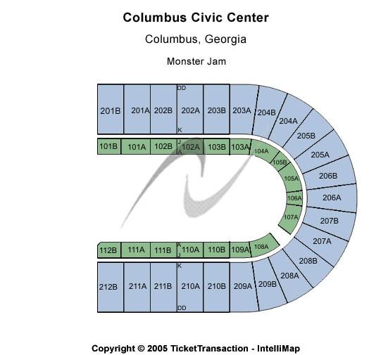 Columbus Civic Center Monster Jam