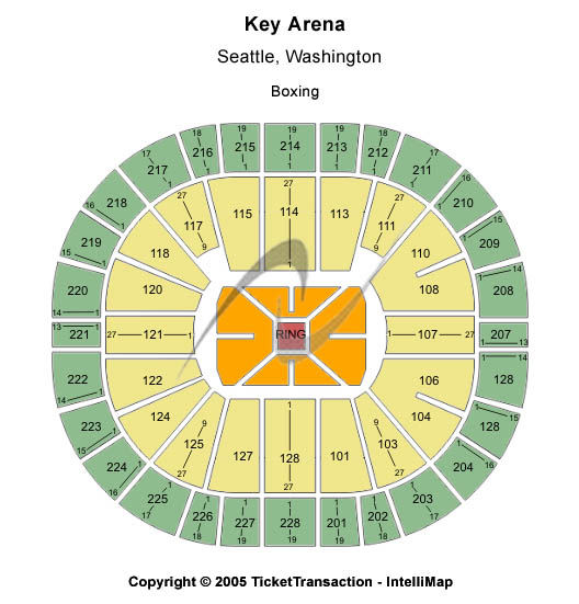 KeyArena Other