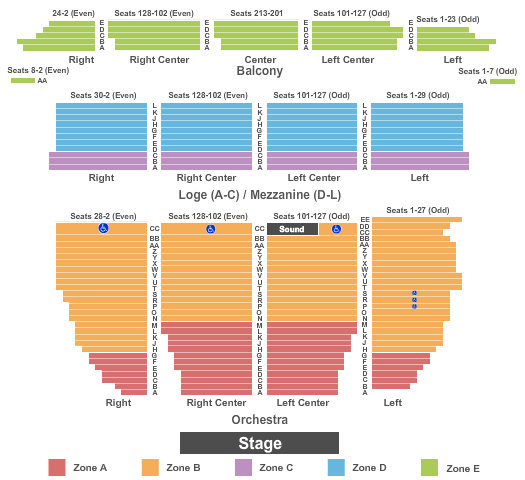 Orpheum Theatre - San Francisco Seating Chart: End Stage Int Zone