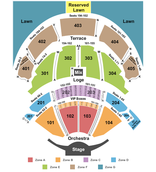 PNC Bank Arts Center Seating Chart: End Stage Zone