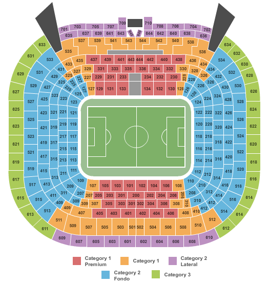 Estadio Santiago Bernabeu Seating Chart