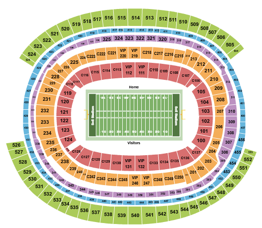 SoFi Stadium Seating Chart
