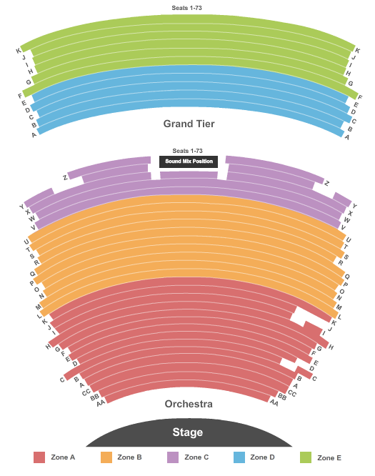 Wharton Center Seating Chart